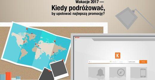 kayak_pl_kiedy_rezerwowac_hires